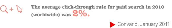 Paid traffic vs organic traffic statistic