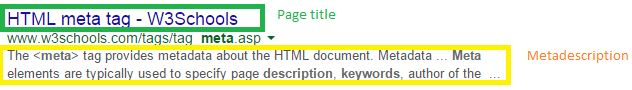 Metadescription and page title example