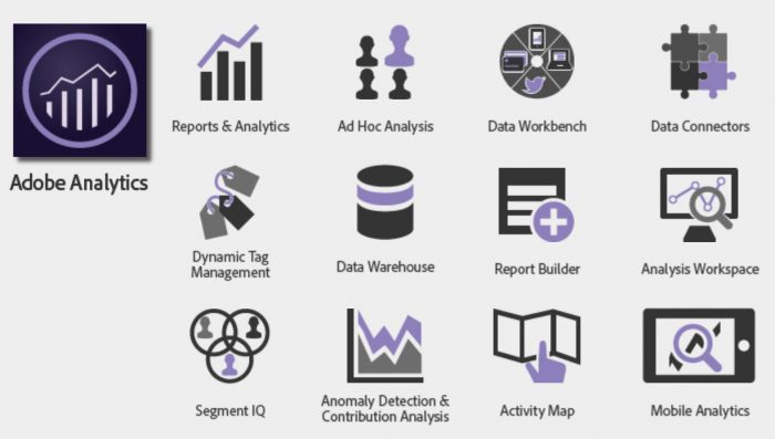 Adobe Analytics Features